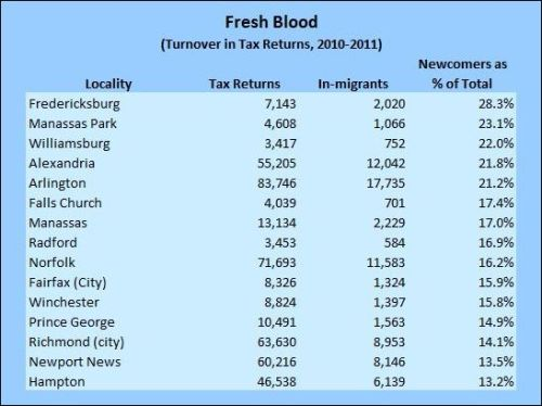 fresh_blood