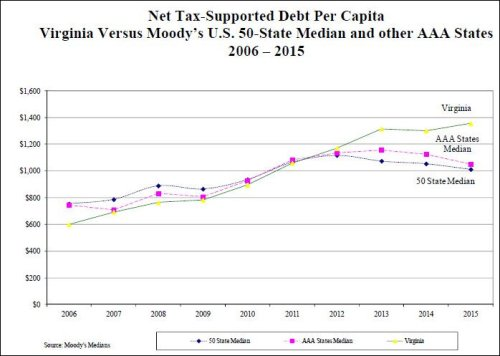 debt_comparisons
