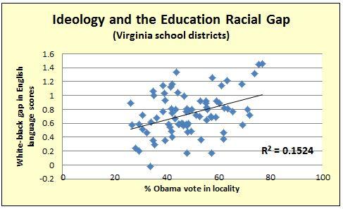 school_disparities