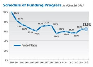 funding_progress