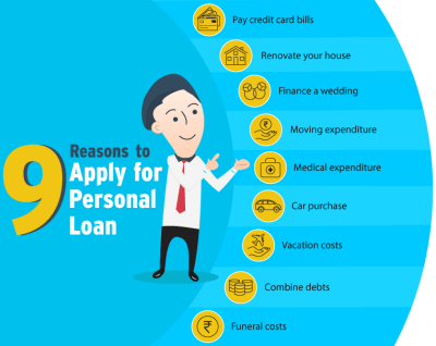 Personal Loan - Apply Online @10.85%* Rate of Interest, 19 Oct 2018