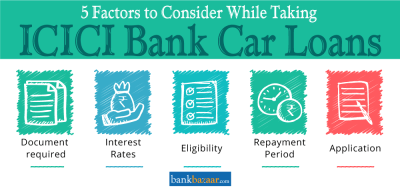 ICICI Bank Car Loan @ 9.10% Low Interest Rate, 10 Feb 2019