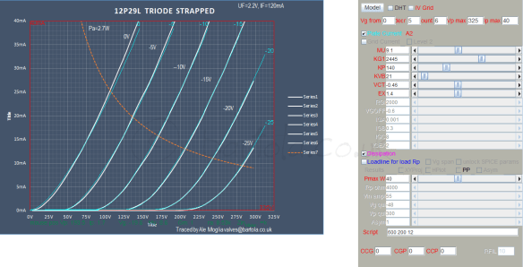 2P29L triode curves and model