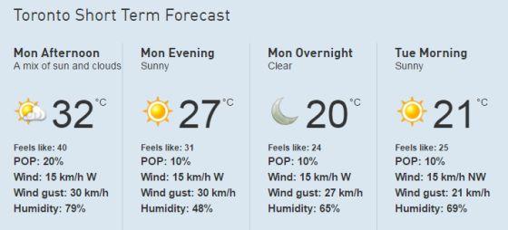heat monday
