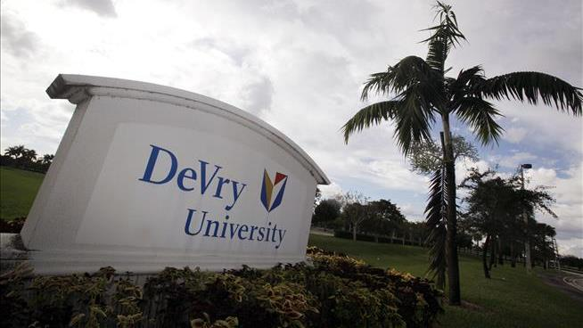 DeVry University sued by U.S Federal Government