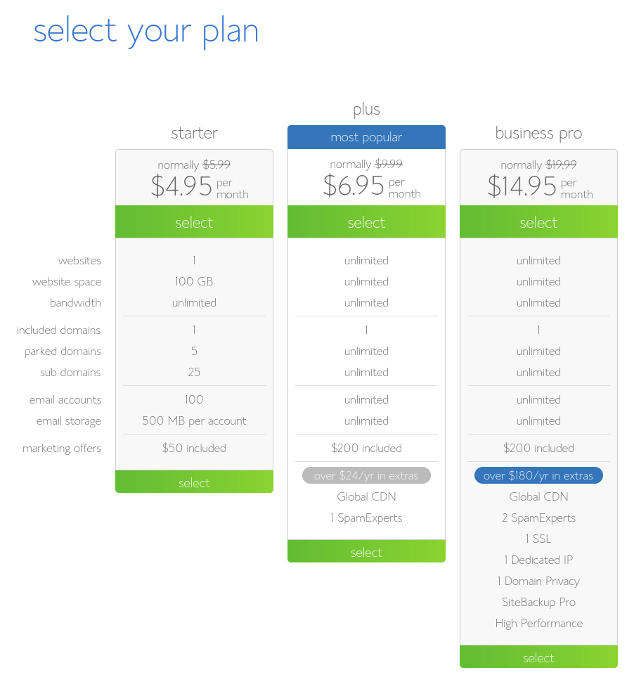 Select hosting plan