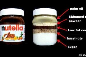 SPREAD THE NEWS This is the shocking reason why you should probably stop eating Nutella straight away