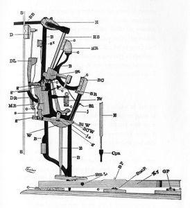 Piano Mechanism