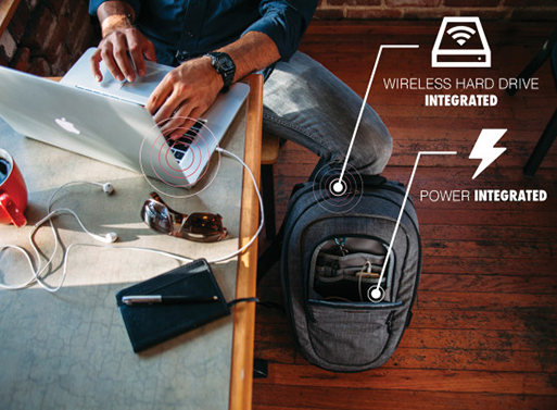 CO.ALITION Smart Backpacks