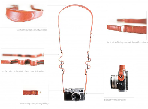 iErnest camera strap details