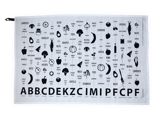 The Food Guide Tea Towel