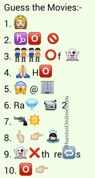 Guess Actress Name From Emoticons The Godfather Ii Movie Poster
