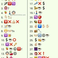 Whatsapp Puzzles: Guess theTypes of Dresses From Emoticons and Smileys