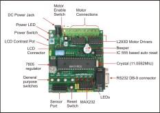 Board Description