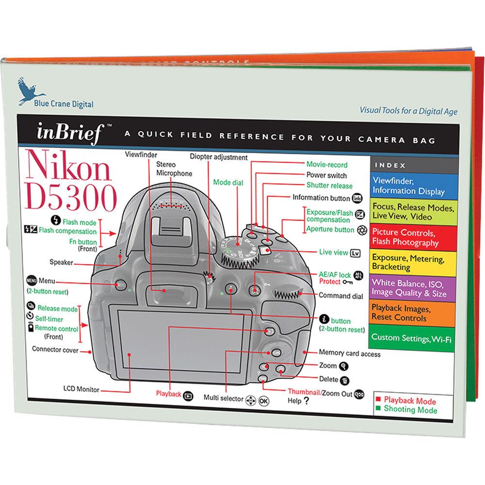 Fullsize Of Nikon D5300 Manual