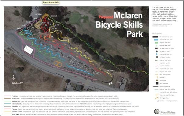 Proposed Mountain Bike Park in San Francisco