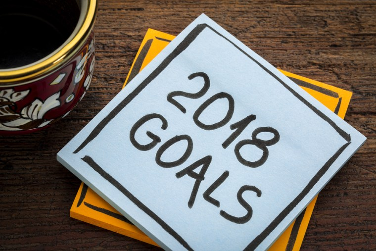 7 Steps to Setting Goals