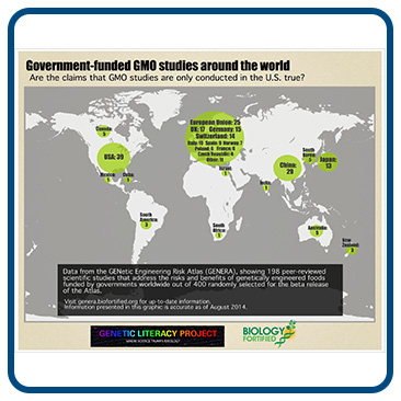 Infographic: World map of government-funded GMO studies