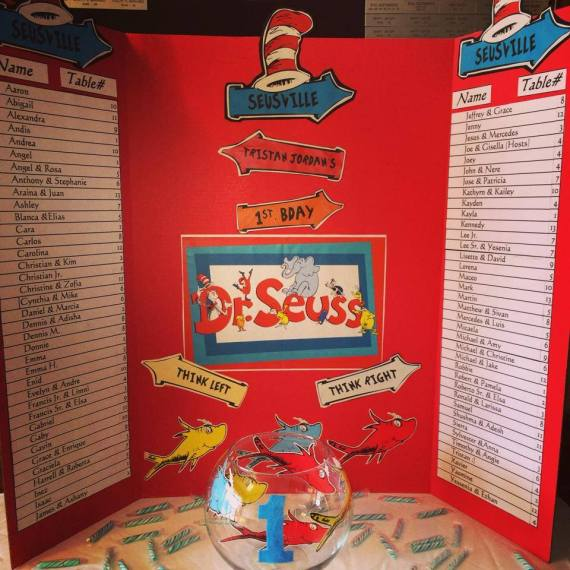 Dr.-Seuss-Birthday-Party-Guest-Chart