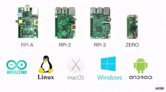 Raspberry Pi IoT Shield ist mit diesen PI-Typen kompatibel