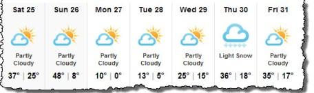 Forecast jan 25