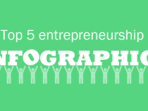 5 Infographics that Can Help you Start a Business