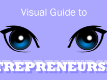 The Ultimate Visual Guide to Entrepreneurship