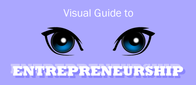 entrepreneurship visual guide