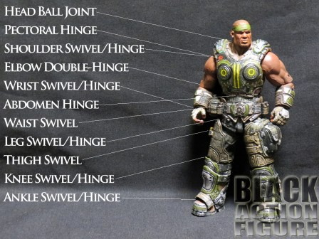 Gears of War Augustus Cole Articulation
