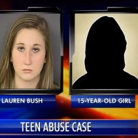 Two teen girls force autistic teen to have sex with animals