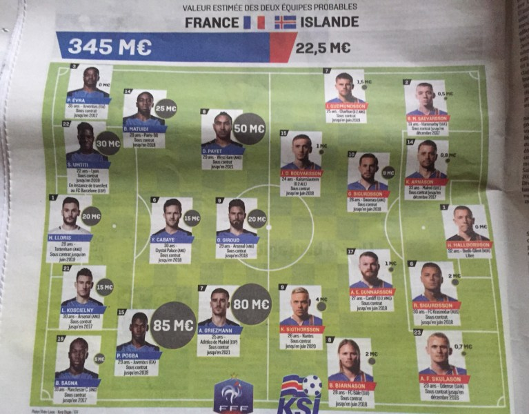 L'Equipe valuation of France and Iceland teams, June 2016