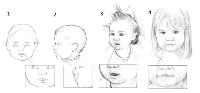 Faites attention aux détails des joues lorsque vous souhaitez apprendre à dessiner des enfants