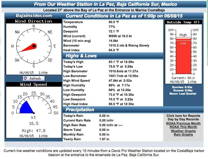 baja insider weather for hurricane blanca