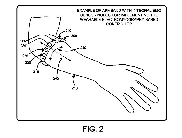 Microsoft granted patent for wearable EMG device