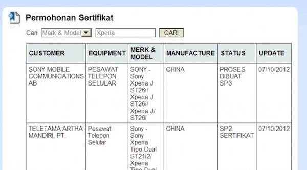 Sony's upcoming ST26i smartphone rumored to hit the market under Xperia J name