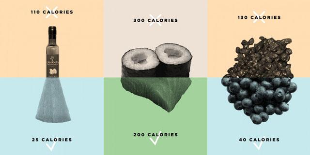 blog-da-alice-ferraz-cortar-calorias (1)