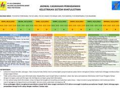 Jadwal Cadangan Pemadaman Kelistrikan Sistem Khatulistiwa November 2015
