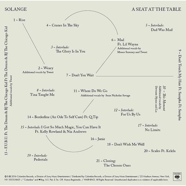 track-listing