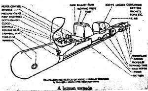 Human Torpedo Schematic