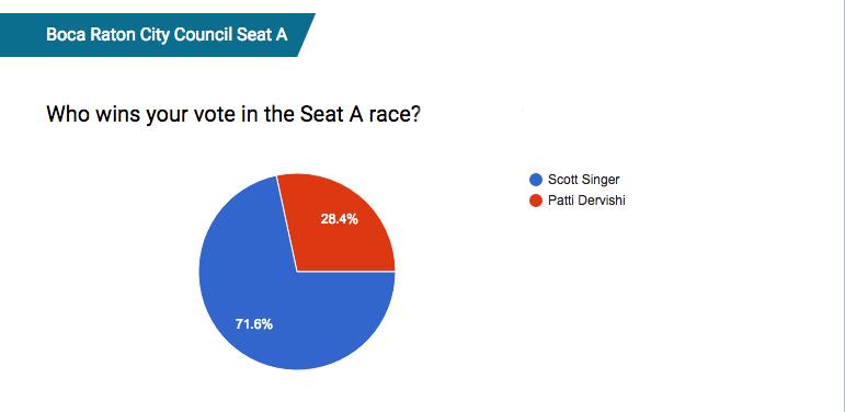 seatafinal