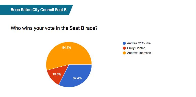 seatbfinal