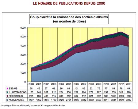acbd2013-publications