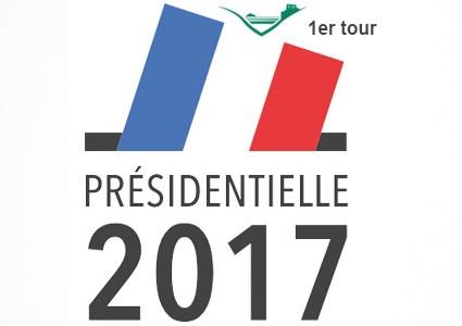 Élections Présidentielles 2017- résultats du 1er tour