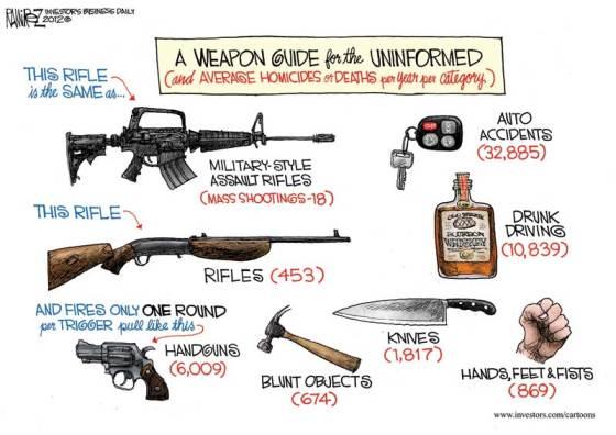 Michael Ramirez on gun violence