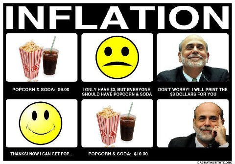 Inflation in easy to understand terms