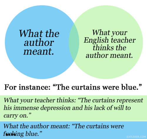 English teachers