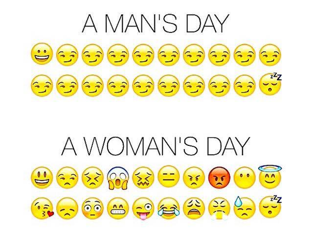 Man's day and woman's day