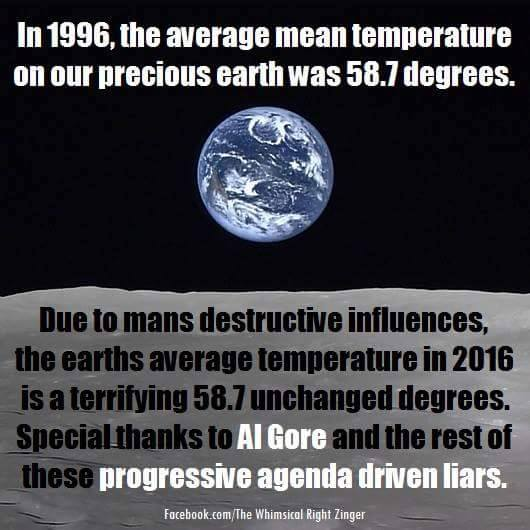 Earth's average mean temperature unchaged