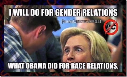 Hillary and gender relations
