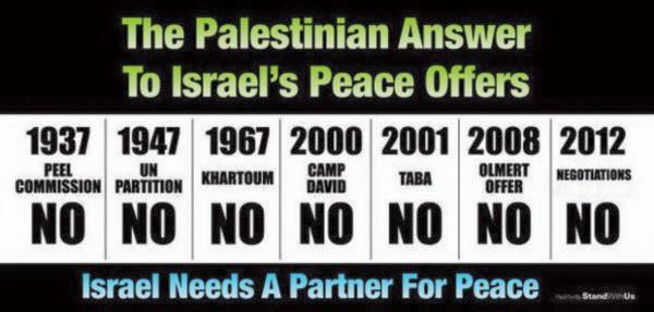 Israel Palestine not a peace partner